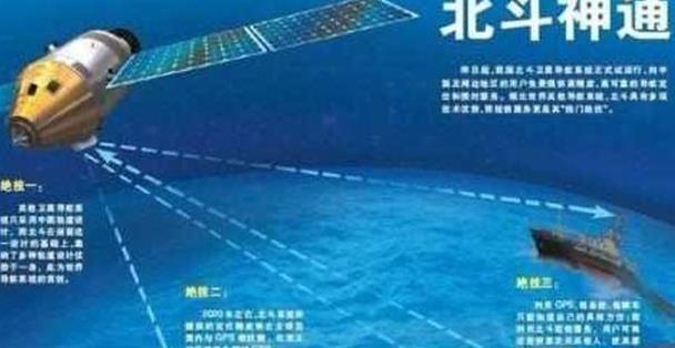 中国北斗卫星导航已经全部覆盖,为什么还要用GPS?原因让人无奈 移动互联 第3张